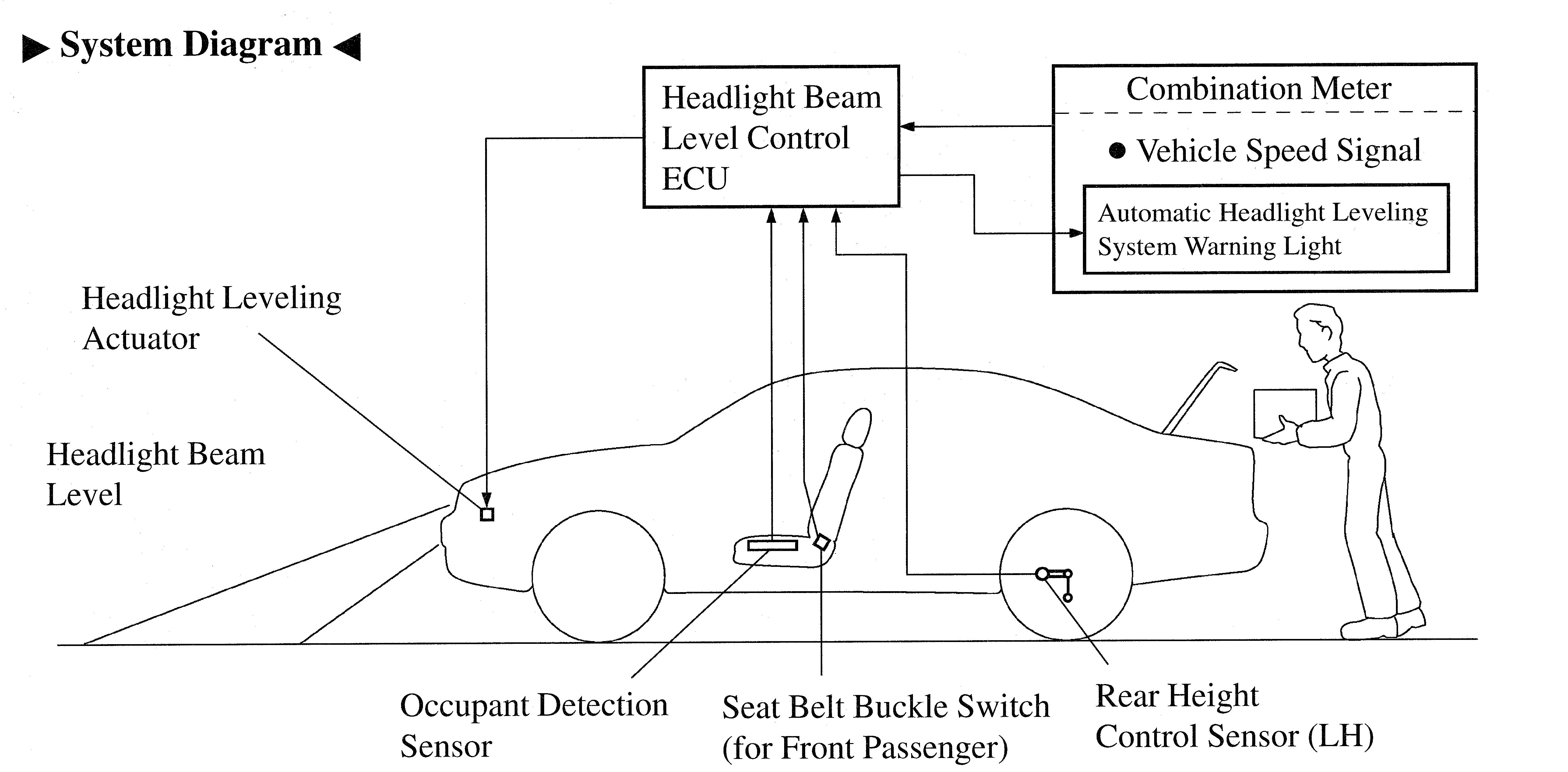 2002 toyota celica wiring diagram basic street rod tacoma engine library