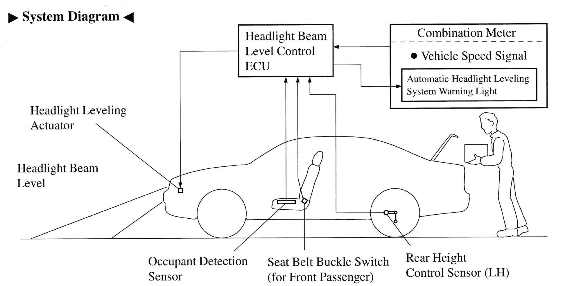 hight resolution of 02 toyota tacoma engine diagram wiring library02 toyota tacoma engine diagram
