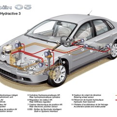 Citroen C5 Tailgate Wiring Diagram 2003 Ford Windstar Exhaust System 2007 Top Speed