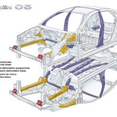 Citroen C5 Tailgate Wiring Diagram Xlr Connector 2007 Top Speed