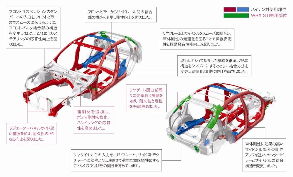 medium resolution of 08 subaru impreza part diagram