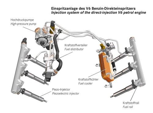 small resolution of mercede benz 2006 e350 fuel diagram
