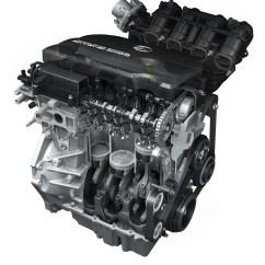 2010 Mazda 3 Parts Diagram Yamaha Trim Gauge Wiring Rienforce Engine Auto