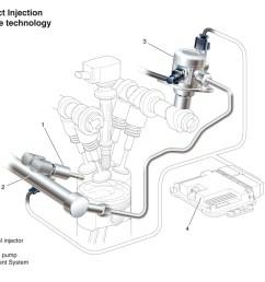 2009 volvo s60 engine diagram [ 2000 x 1414 Pixel ]