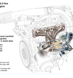 volvo t5 engine diagram wiring diagram inside 2012 volvo c30 engine diagram [ 2000 x 1414 Pixel ]