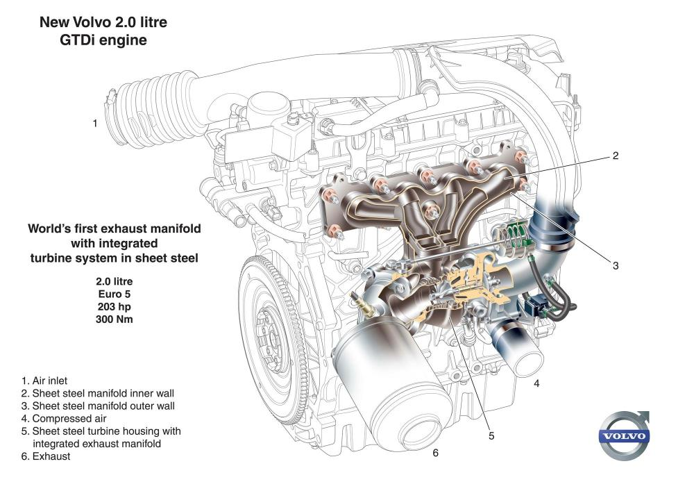 medium resolution of volvo t5 engine diagram wiring diagram inside 2012 volvo c30 engine diagram