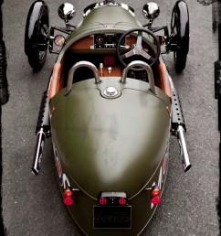 2011 morgan three wheeler top speed  [ 1280 x 1920 Pixel ]