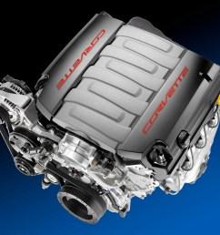 chevrolet introduces the all new lt1 v8 engine for the c7 corvette c7 corvette engine diagram [ 3000 x 2400 Pixel ]