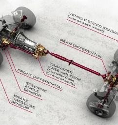 2010 jaguar xfr engine diagram [ 1490 x 942 Pixel ]