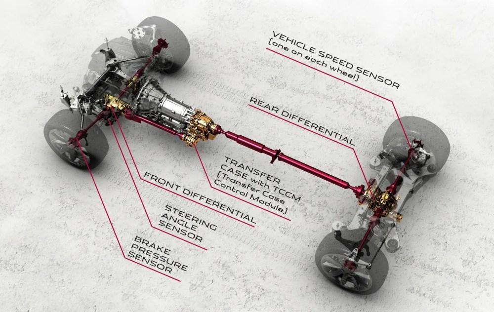 medium resolution of 2010 jaguar xfr engine diagram