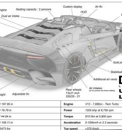 lamborghini engine diagram [ 1277 x 821 Pixel ]