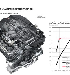 audi v8 engine diagram wiring diagram datasource audi rs6 avant engine diagram wiring diagram today audi [ 3000 x 2114 Pixel ]