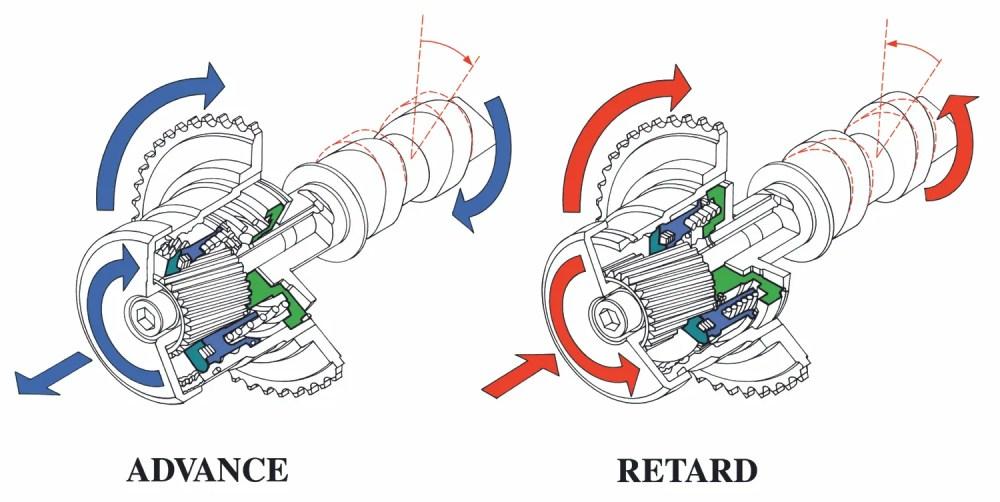 medium resolution of 2003 trailblazer cooling system