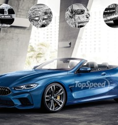 leaked images showcase the 2020 bmw m8 before you re supposed to see it top speed  [ 3072 x 2304 Pixel ]