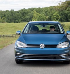 say goodbye to the affordable volkswagen golf as vw sends it upmarket top speed  [ 3000 x 2000 Pixel ]
