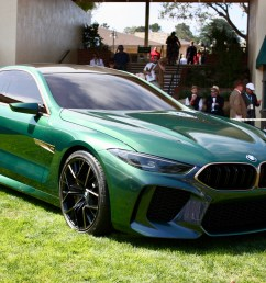 report a 2020 bmw m8 competition is definitely in the works top speed  [ 3000 x 2000 Pixel ]