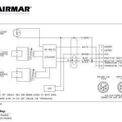 Garmin Transducer Wiring Diagram 2006 Chrysler Sebring Fuse New Garmin/airmar 6 Pin 2kw R99 External Mount Gsd22 010-10642-00