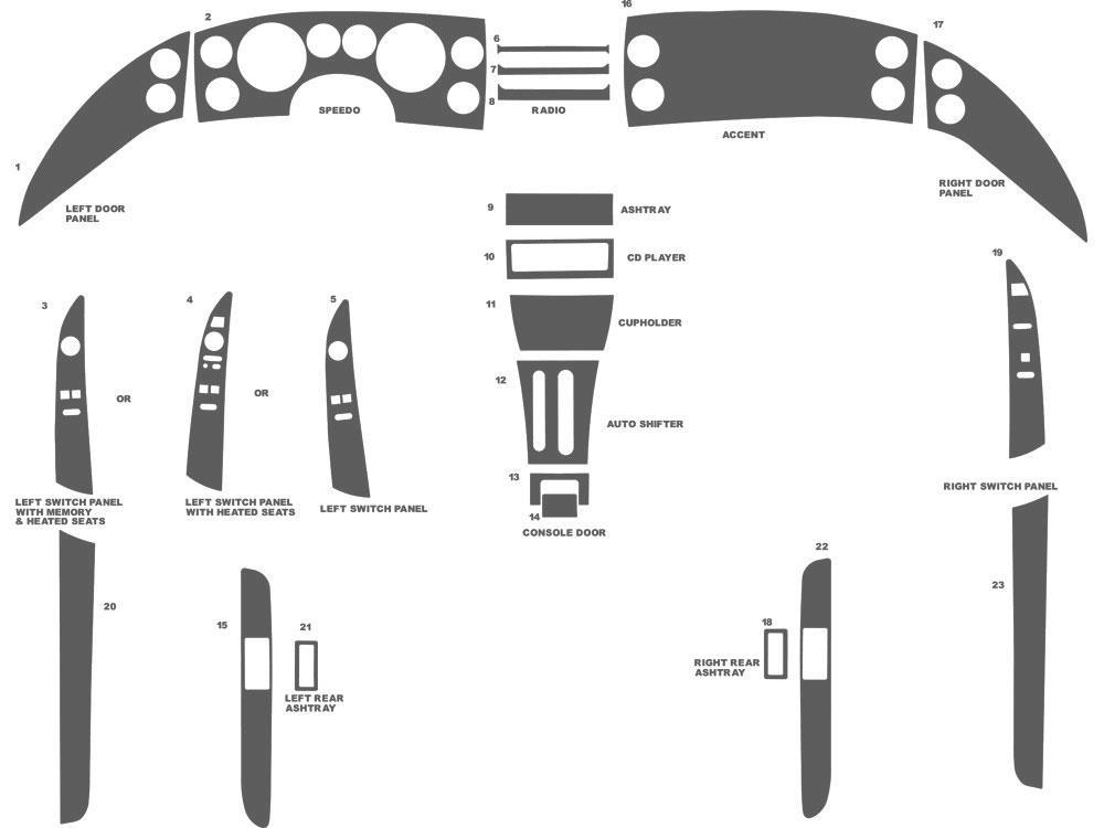 Benevento Dash Kit Auto Interior Trim for Buick Riviera
