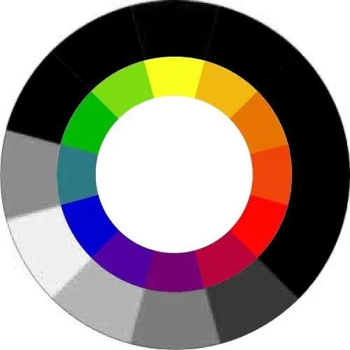 Ruota dei colori - BN con filtro a contrasto blu