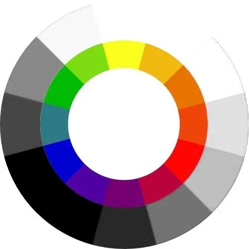Ruota dei colori - BN con filtro a contrasto giallo