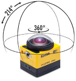 SP360