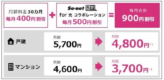 So-net 光コラボレーション - 3