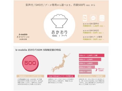 日本通信 おかわり SIM が音声通話にも対応しました!