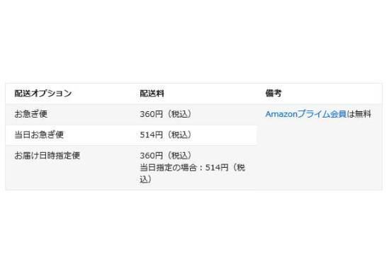 Amazon.co.jp が全品送料無料を終了