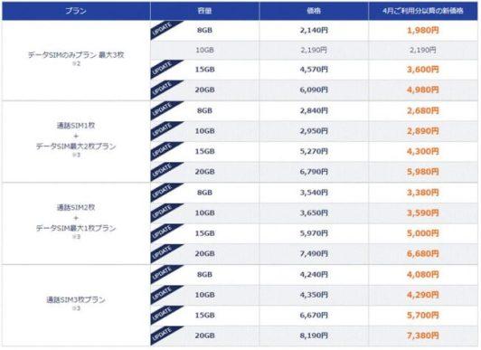 シェアコース新価格 - DMM mobile