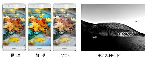 HUAWEI P9 - 画像撮影時のモード
