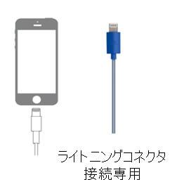 REFLECT AWARE - JBL(Lightning コネクタ専用)