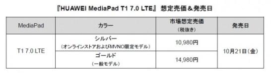 HUAWEI MediaPad T1 7.0 LTE