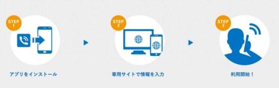 だれでもカケホーダイ(パッケージ版) - FREETEL
