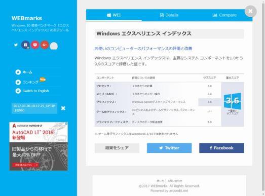 Windows エクスペリエンス インデックス - Radeon HD 3450