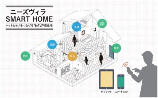福岡市のベンチャー企業が「IoTスマートホーム」の販売を開始