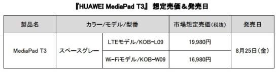 HUAWEI MediaPad T3 8月25日(金)より発売
