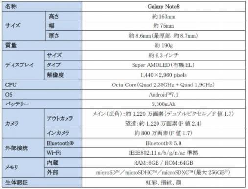 Galaxy Note8(主な仕様)