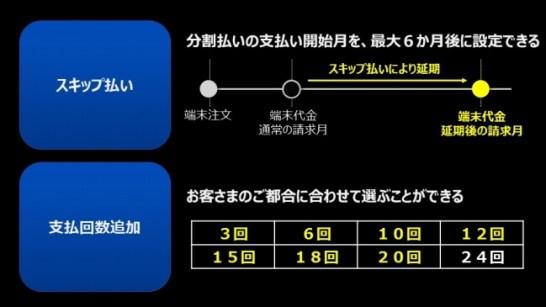 端末代金の分割払いの拡充 - nuro モバイル