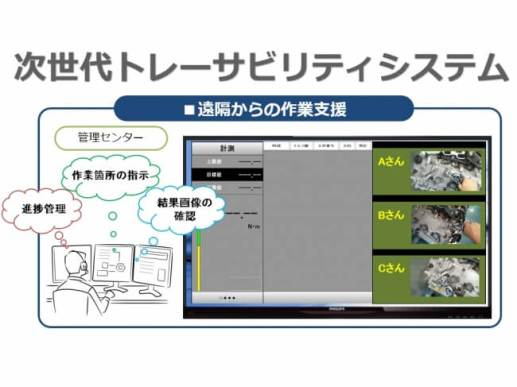 次世代トレーサビリティシステムのイメージ図2
