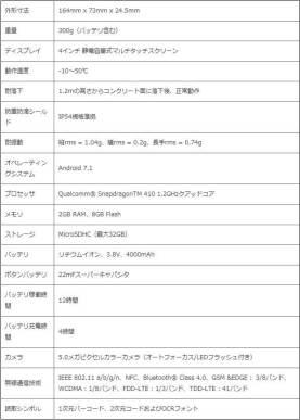 ScanPal EDA50K (製品仕様)