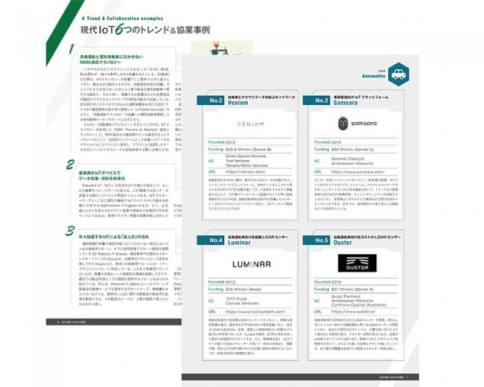 IoTトレンド・日本語で企業紹介
