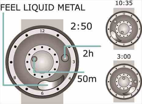 世界初「液体金属」を自由に操り時間を表示する「液体金属ウォッチ」が発売開始