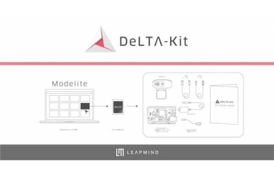 DeLTA-Kit