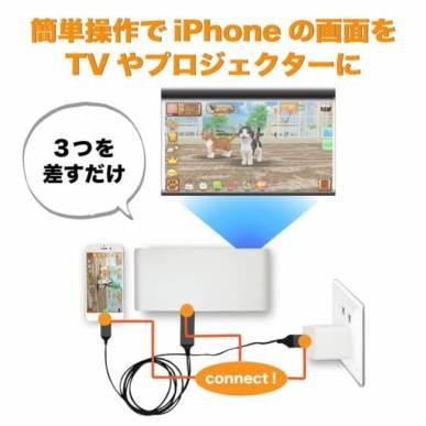 FunLogyの「HDMI変換ケーブル」