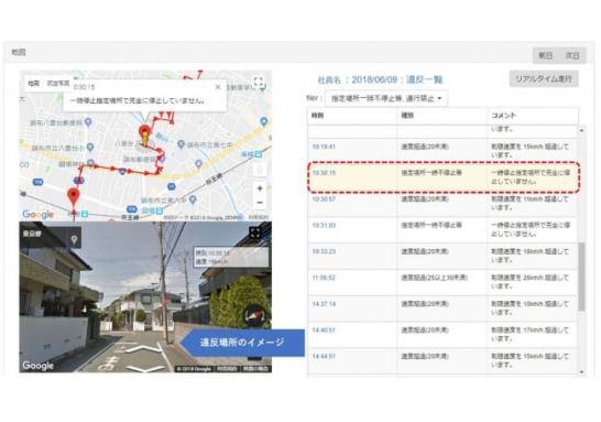 道路交通法遵守見える化サービスのWEB画面
