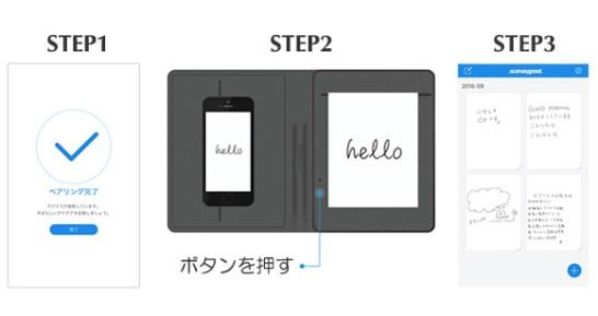 スマートメモ帳「seogol」