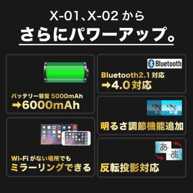 モバイルプロジェクター「X-03」