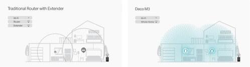 TP-Link - Deco M3