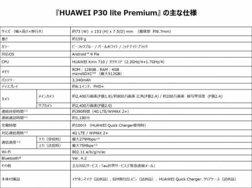 HUAWEI P30 lite Premium 主な仕様