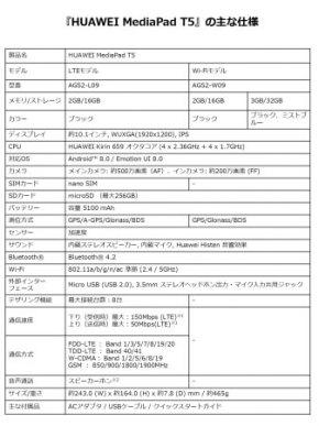HUAWEI MediaPad T5 - 主な仕様